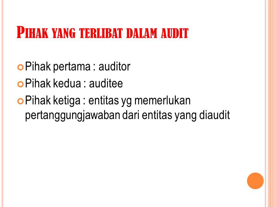 Pihak yang terlibat dalam audit
