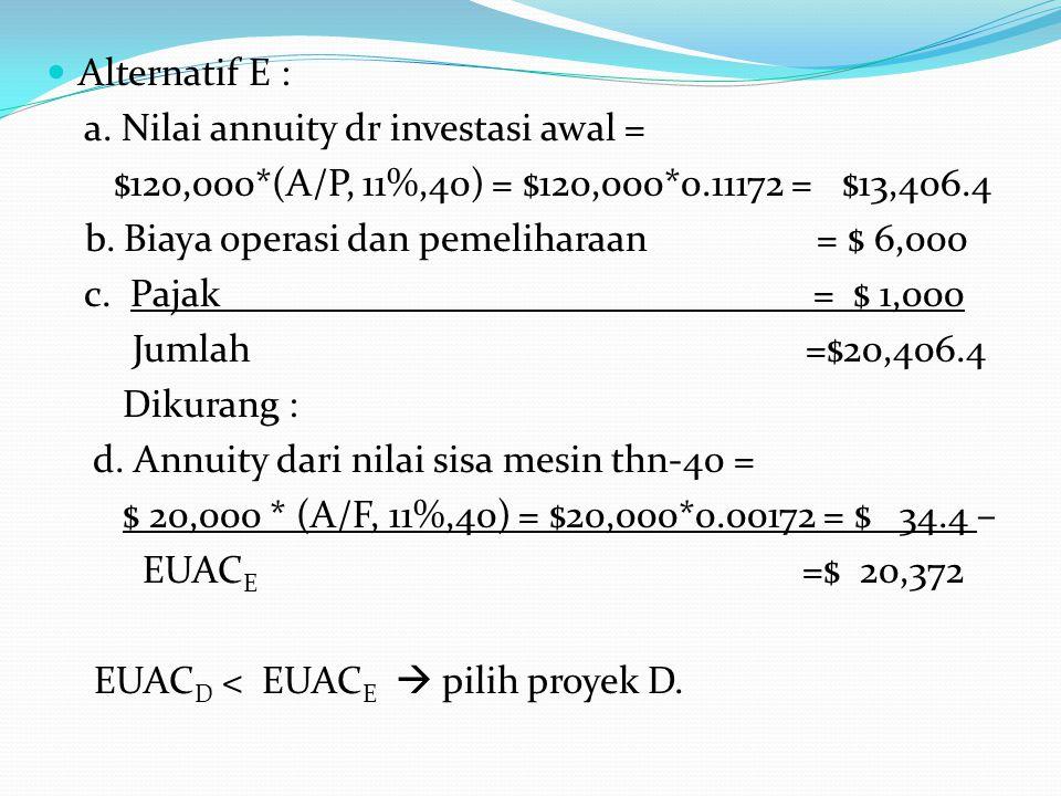 Alternatif E : a. Nilai annuity dr investasi awal = $120,000*(A/P, 11%,40) = $120,000*0.11172 = $13,406.4.