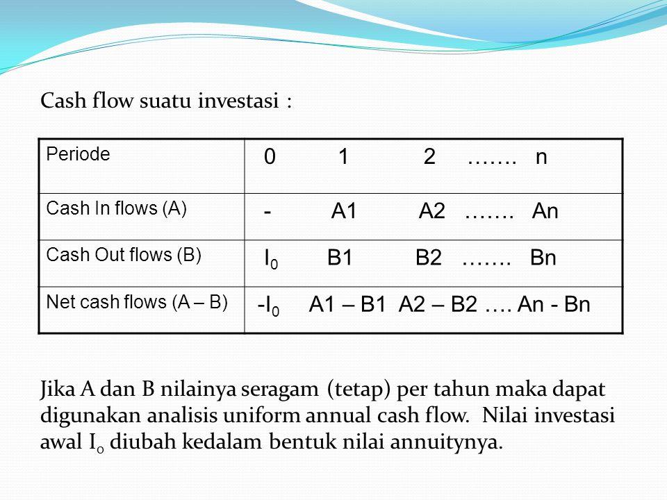 Cash flow suatu investasi : Jika A dan B nilainya seragam (tetap) per tahun maka dapat digunakan analisis uniform annual cash flow. Nilai investasi awal I0 diubah kedalam bentuk nilai annuitynya.