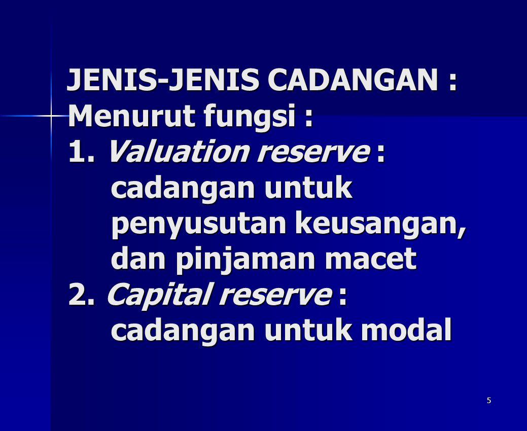 JENIS-JENIS CADANGAN : Menurut fungsi : 1