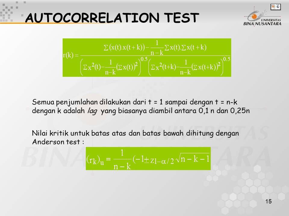 AUTOCORRELATION TEST Semua penjumlahan dilakukan dari t = 1 sampai dengan t = n-k. dengan k adalah lag yang biasanya diambil antara 0,1 n dan 0,25n.