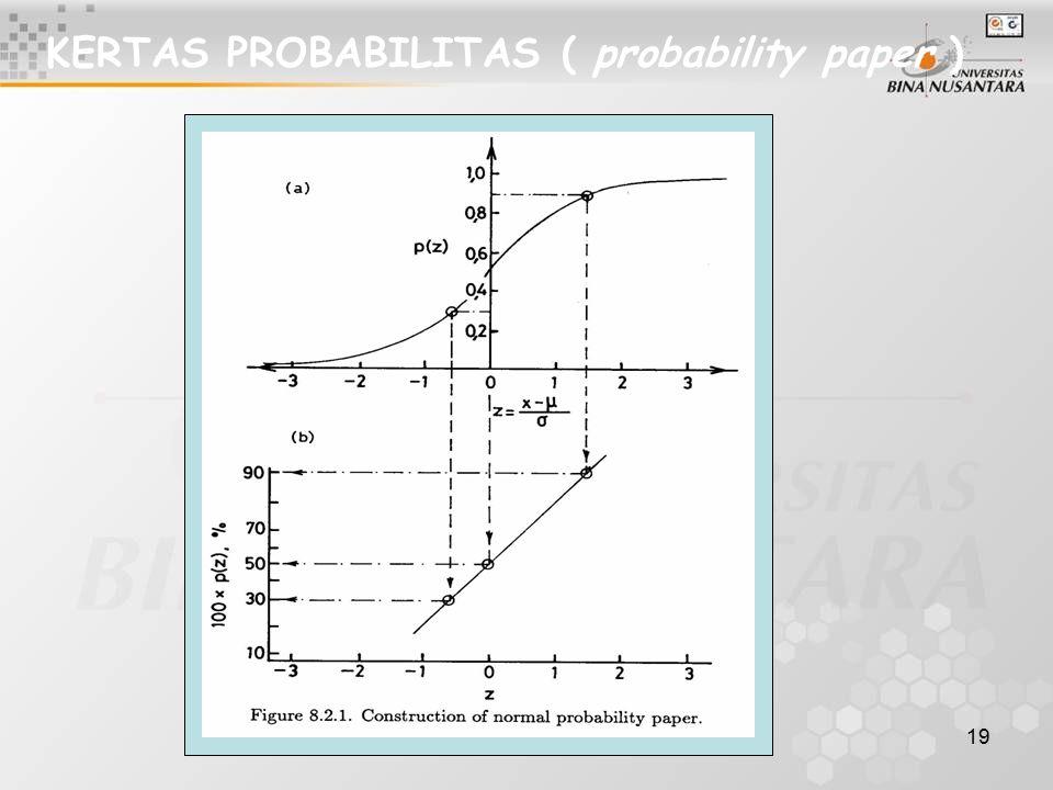 KERTAS PROBABILITAS ( probability paper )