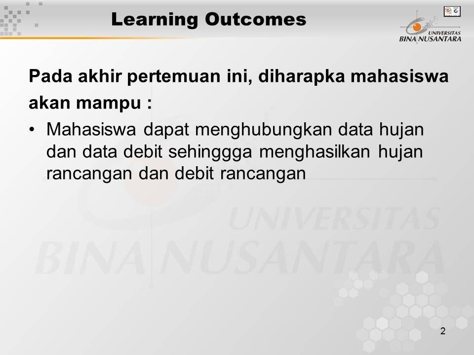 Learning Outcomes Pada akhir pertemuan ini, diharapka mahasiswa. akan mampu :