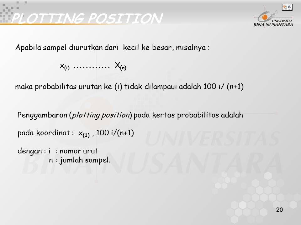 PLOTTING POSITION Apabila sampel diurutkan dari kecil ke besar, misalnya : x(i) ............ X(n)