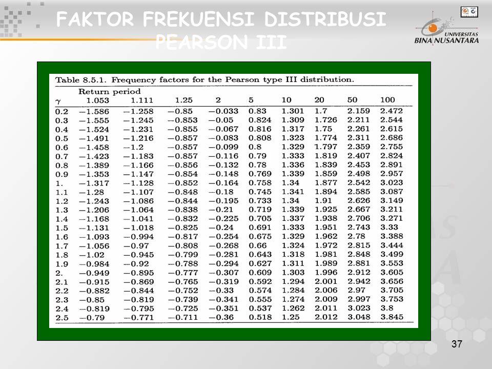FAKTOR FREKUENSI DISTRIBUSI PEARSON III