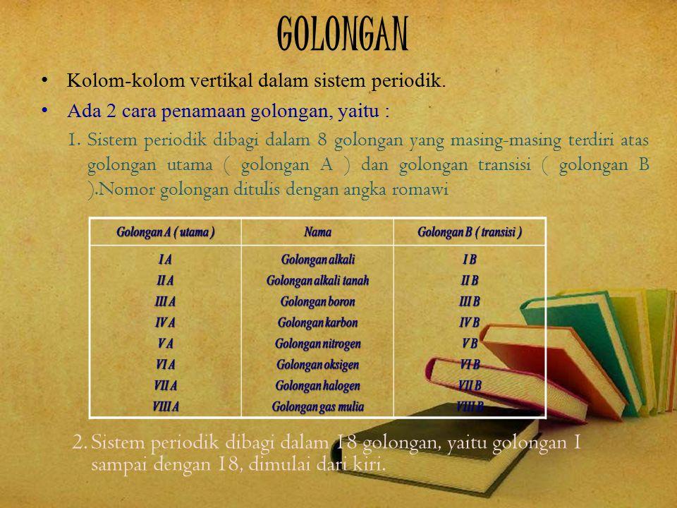 GOLONGAN Kolom-kolom vertikal dalam sistem periodik. Ada 2 cara penamaan golongan, yaitu :