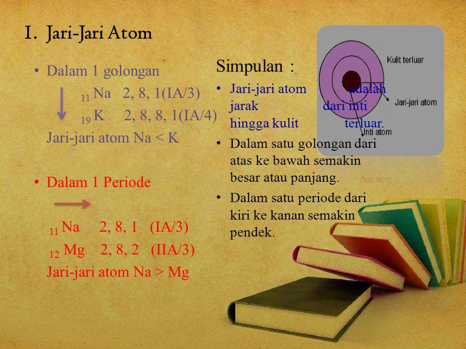 Jari-Jari Atom Simpulan : Dalam 1 golongan 11 Na 2, 8, 1(IA/3)