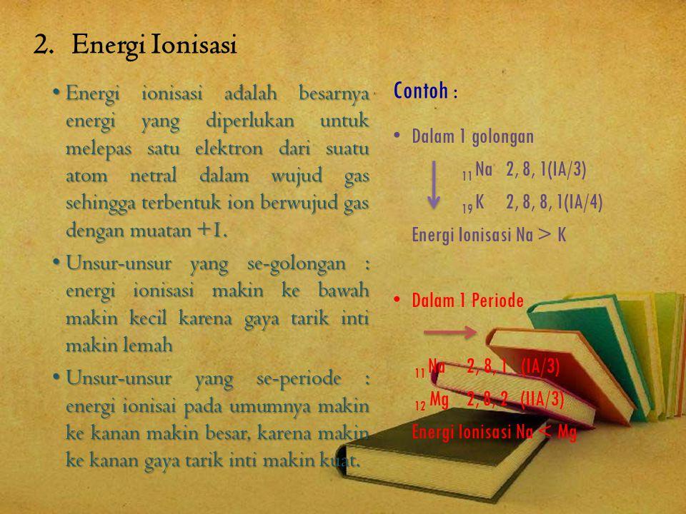 Energi Ionisasi Contoh :