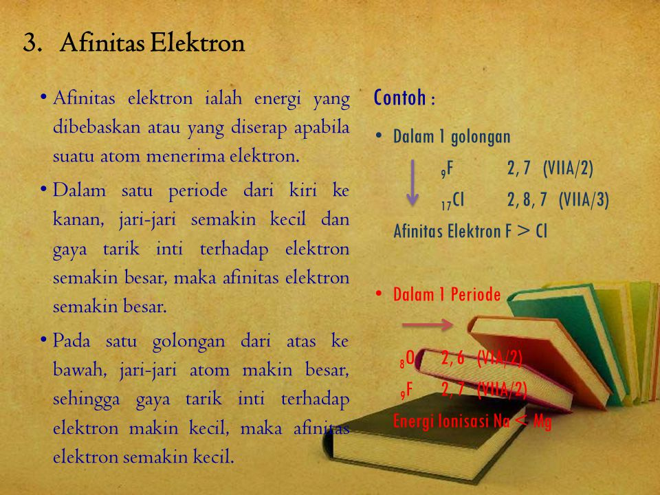 Afinitas Elektron Contoh :