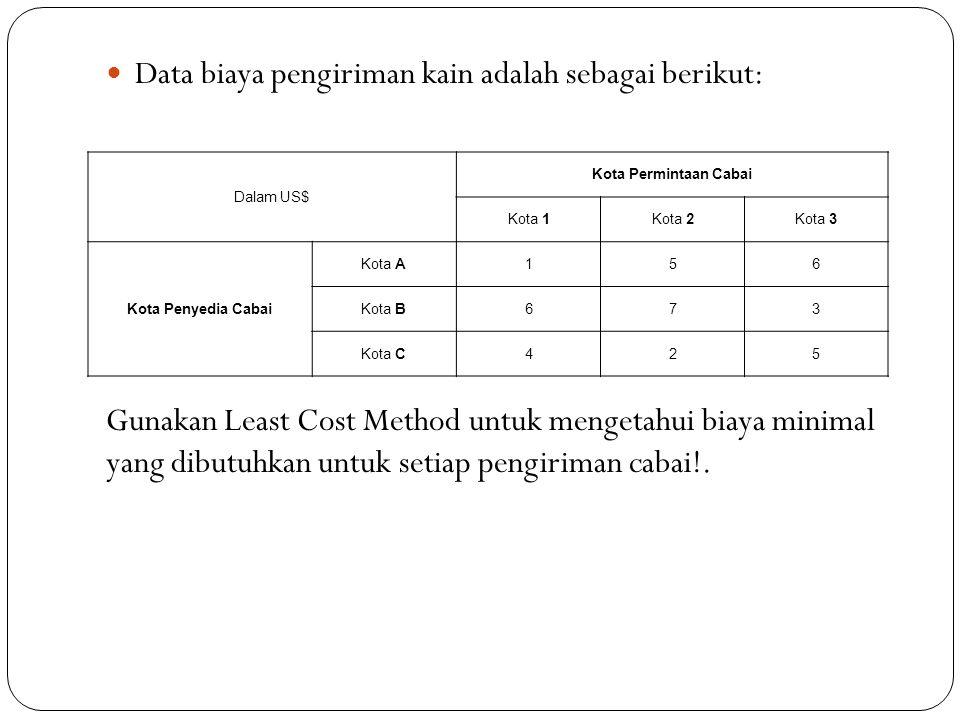 Data biaya pengiriman kain adalah sebagai berikut: