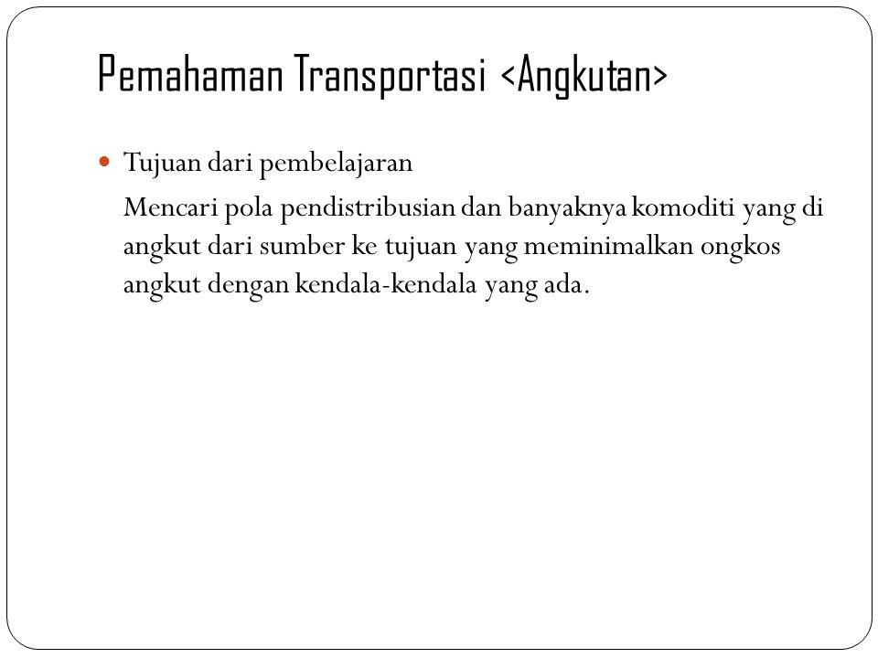 Pemahaman Transportasi <Angkutan>