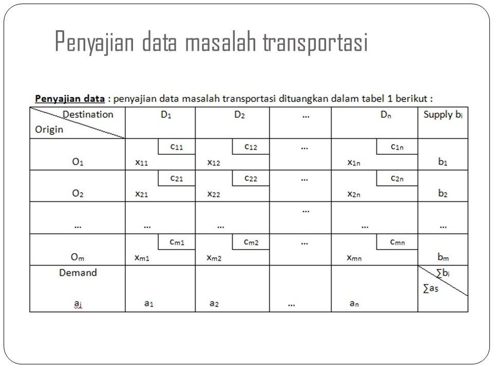 Penyajian data masalah transportasi