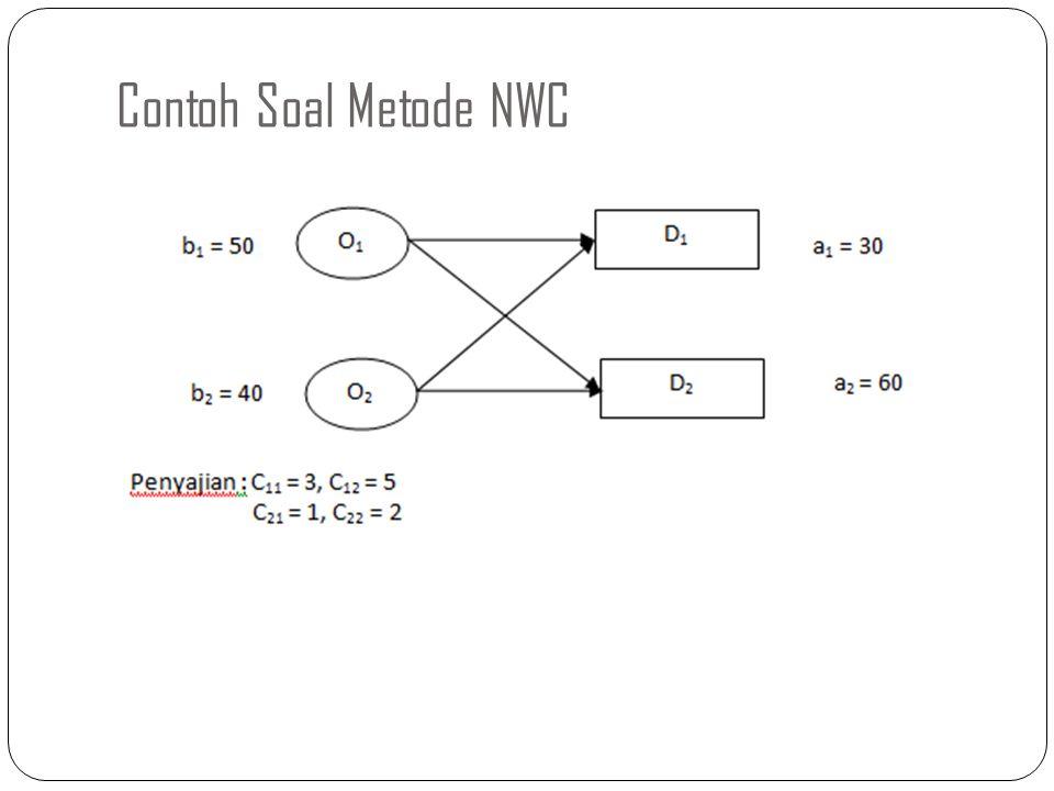 Contoh Soal Metode NWC
