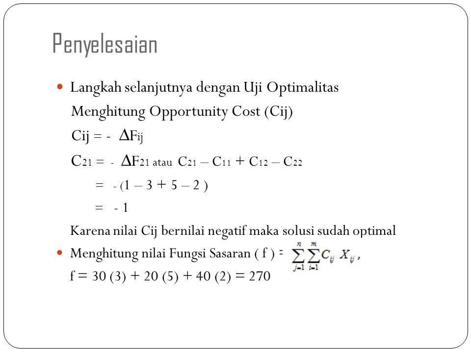 Penyelesaian Langkah selanjutnya dengan Uji Optimalitas