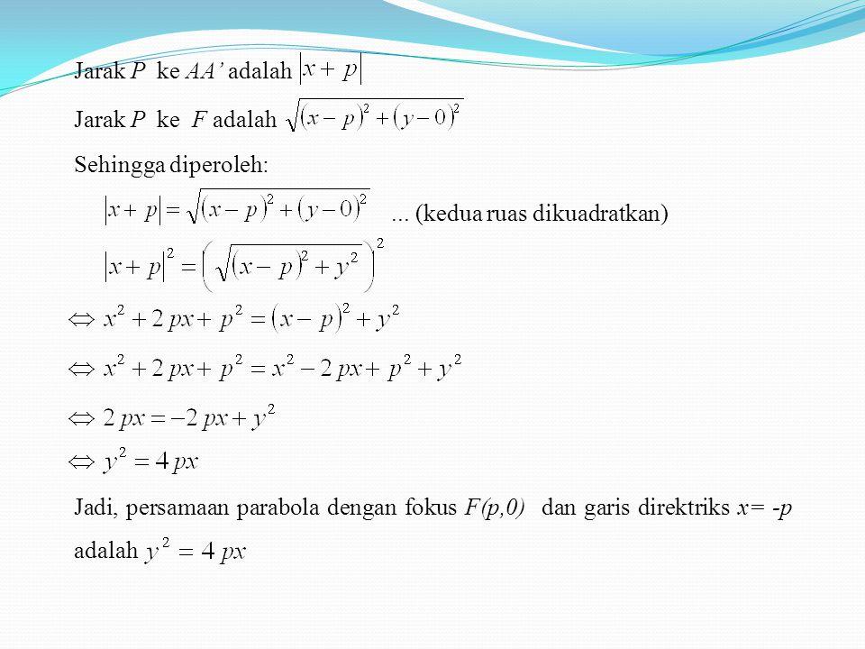 Jarak P ke AA' adalah Jarak P ke F adalah. Sehingga diperoleh: ... (kedua ruas dikuadratkan)