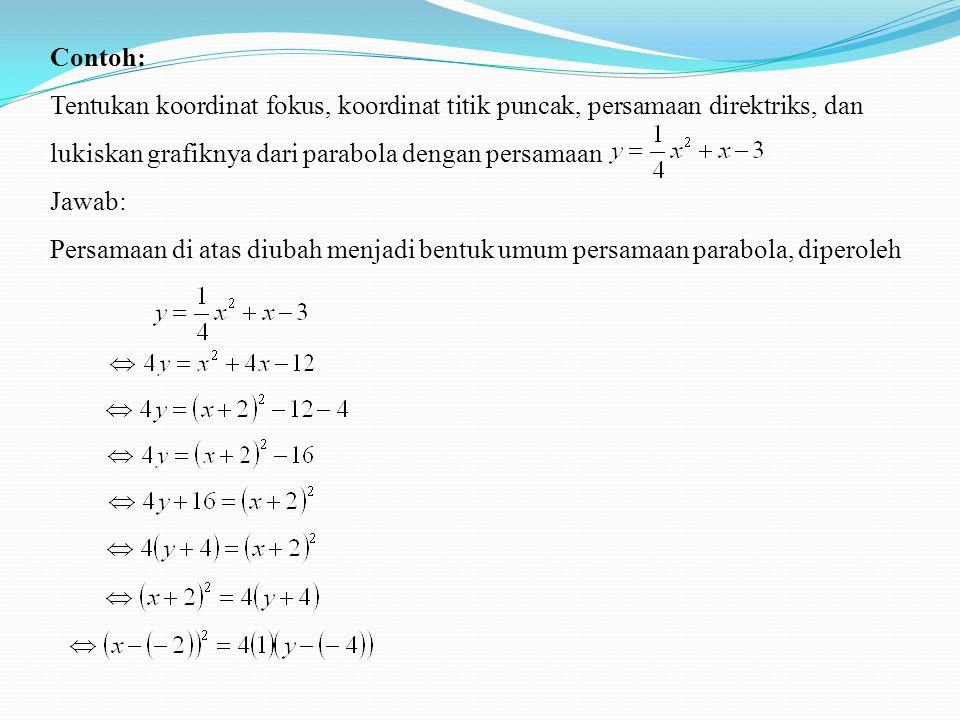 Contoh: Tentukan koordinat fokus, koordinat titik puncak, persamaan direktriks, dan lukiskan grafiknya dari parabola dengan persamaan.