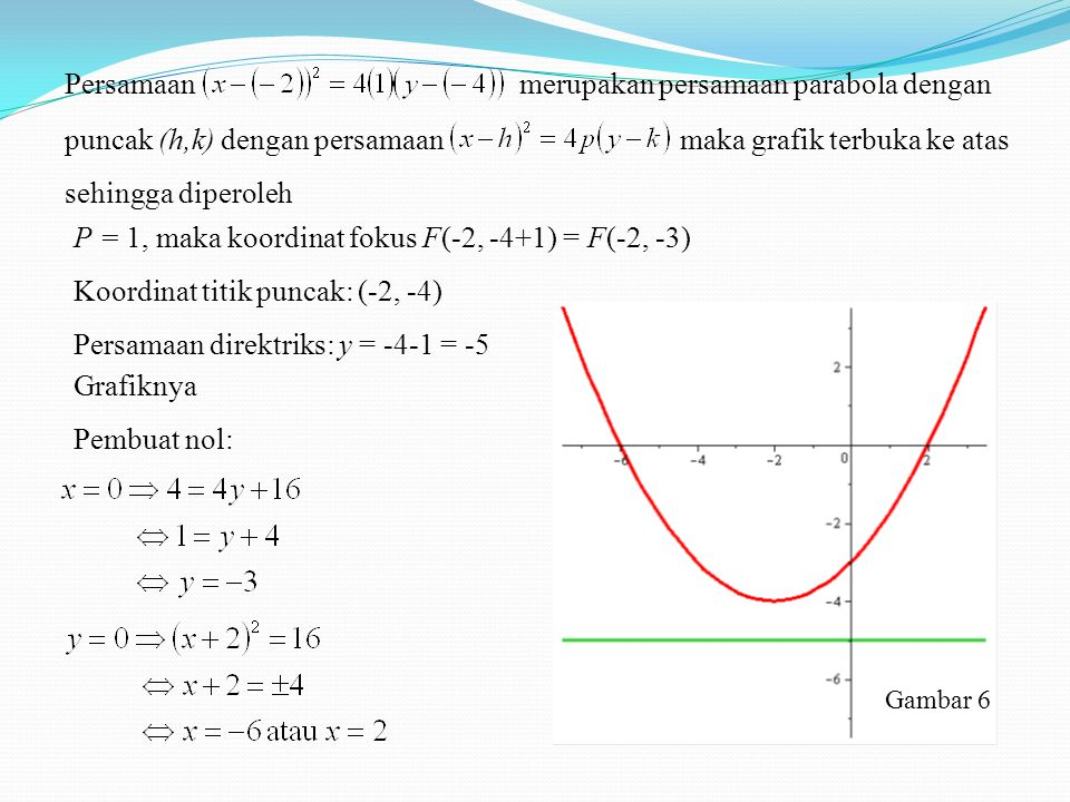 merupakan persamaan parabola dengan