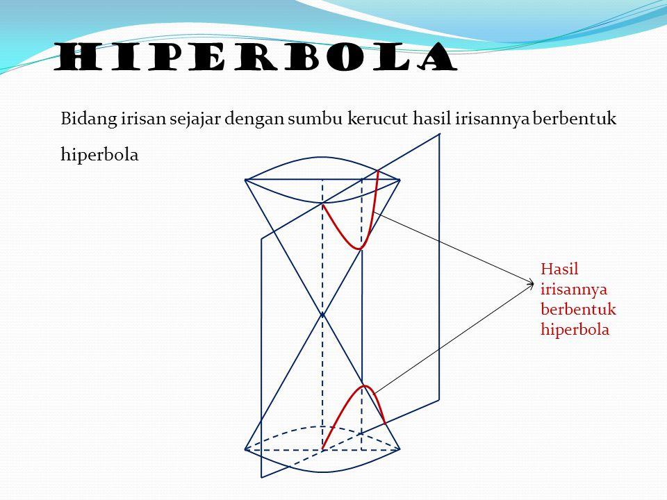 HIPERBOLA Bidang irisan sejajar dengan sumbu kerucut hasil irisannya berbentuk hiperbola.