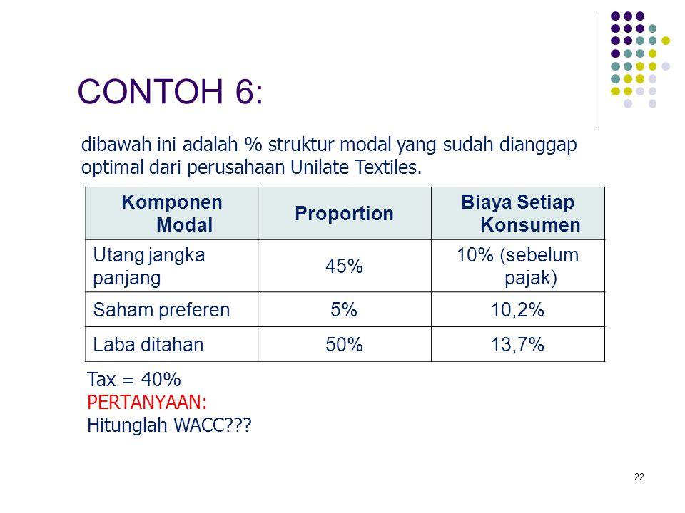 CONTOH 6: dibawah ini adalah % struktur modal yang sudah dianggap
