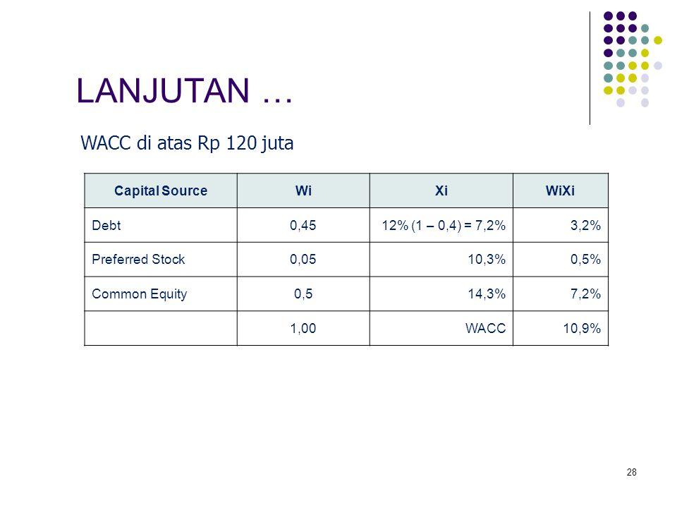 LANJUTAN … WACC di atas Rp 120 juta Capital Source Wi Xi WiXi Debt