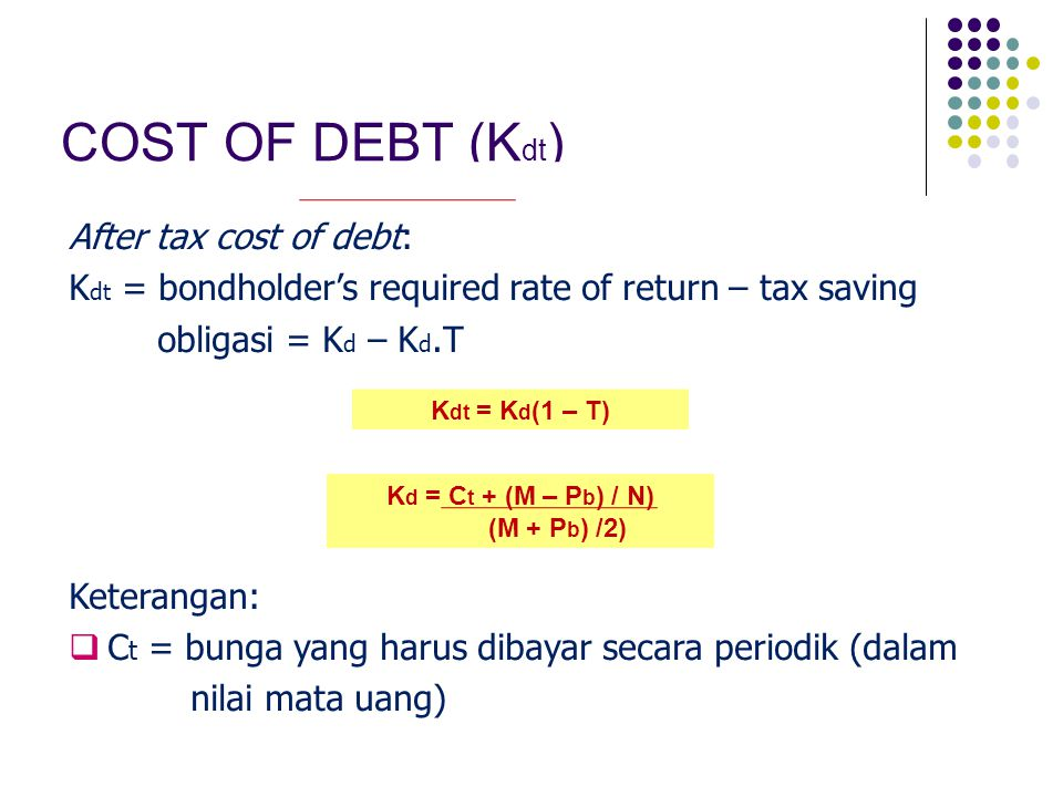 COST OF DEBT (Kdt) After tax cost of debt: