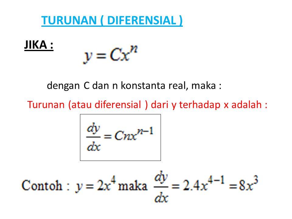TURUNAN ( DIFERENSIAL )