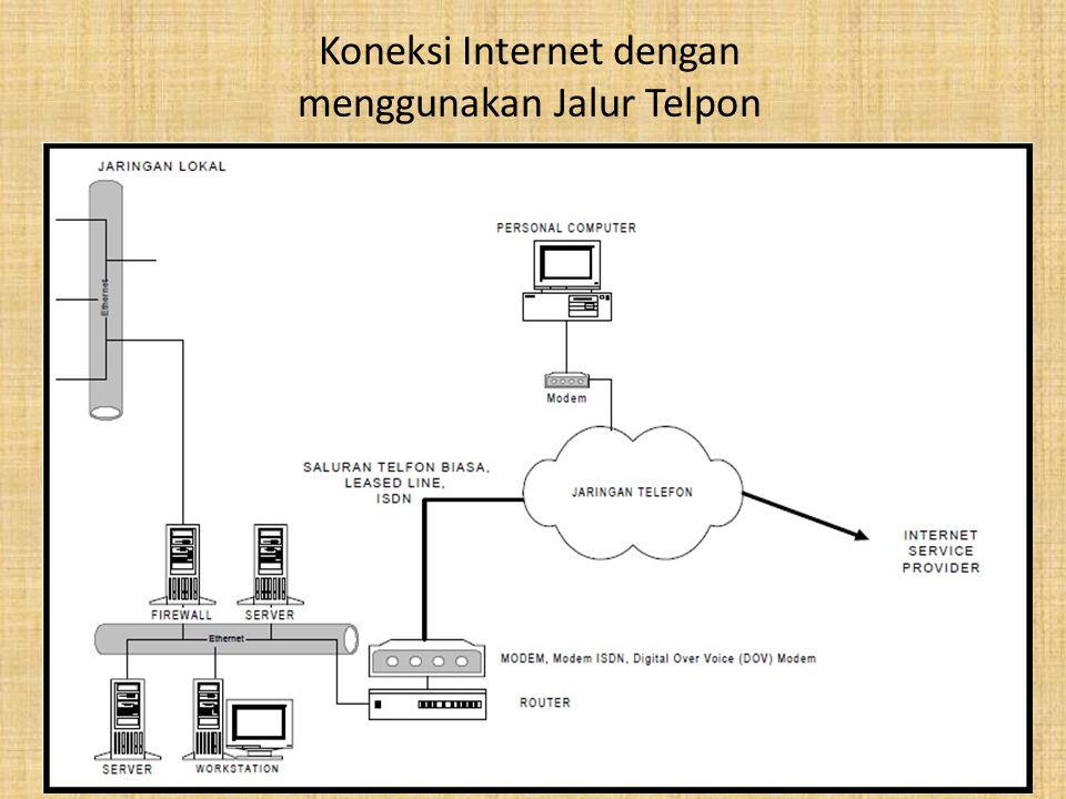 Koneksi Internet dengan menggunakan Jalur Telpon