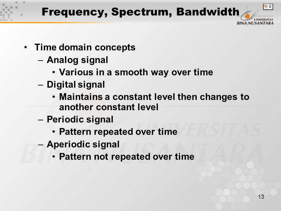 Frequency, Spectrum, Bandwidth