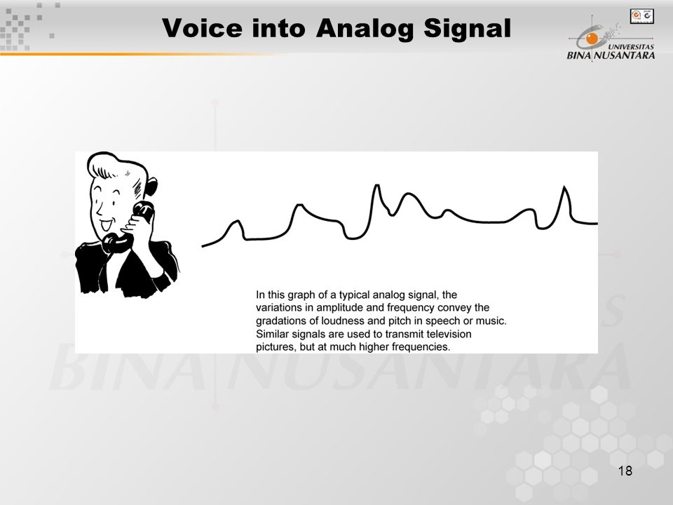 Voice into Analog Signal
