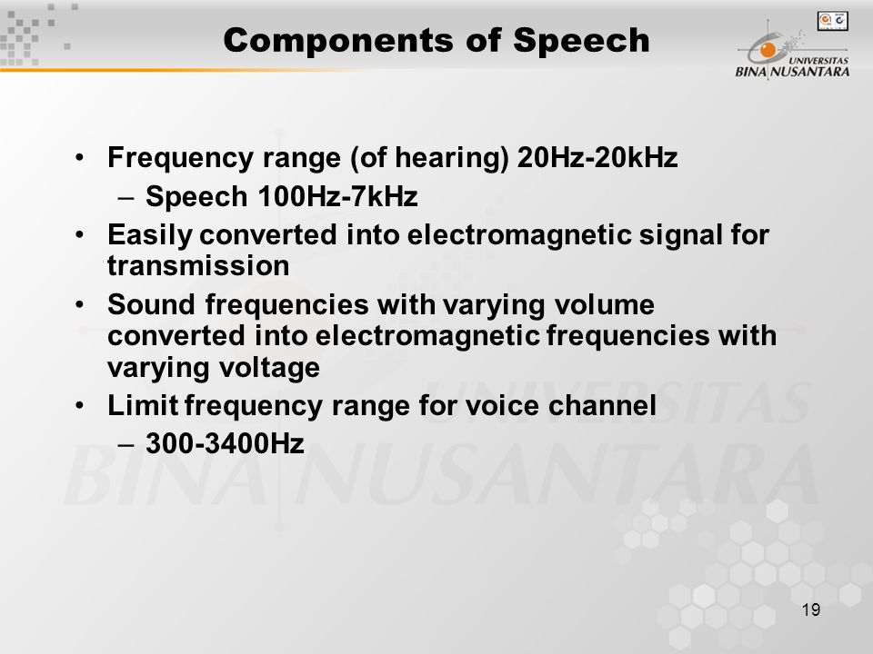 Components of Speech Frequency range (of hearing) 20Hz-20kHz
