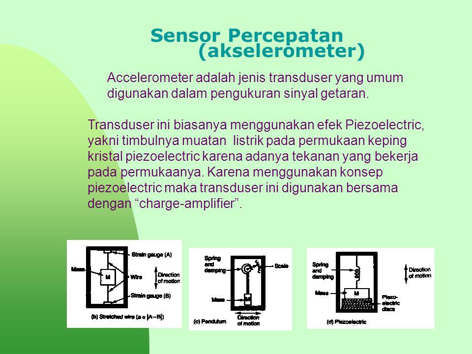 Sensor Percepatan (akselerometer)
