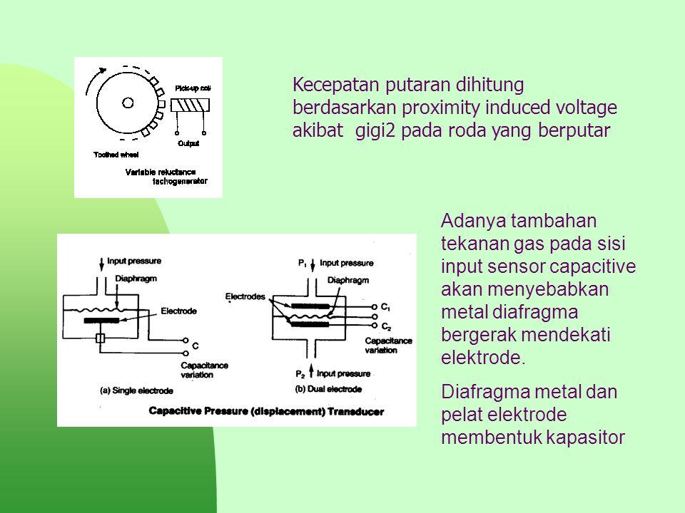 Kecepatan putaran dihitung berdasarkan proximity induced voltage akibat gigi2 pada roda yang berputar