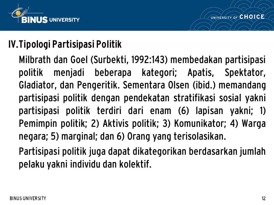 Tipologi Partisipasi Politik
