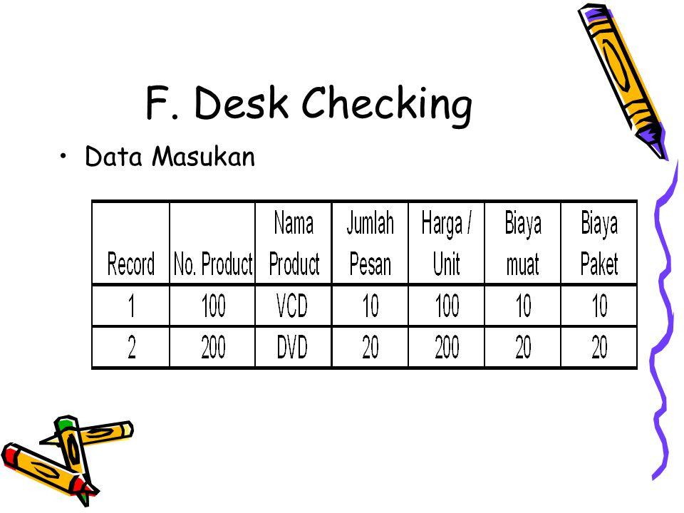 F. Desk Checking Data Masukan