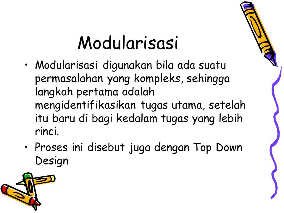 Modularisasi