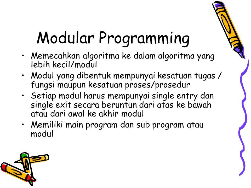 Modular Programming Memecahkan algoritma ke dalam algoritma yang lebih kecil/modul.