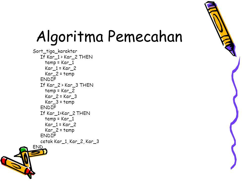 Algoritma Pemecahan Sort_tiga_karakter If Kar_1 > Kar_2 THEN