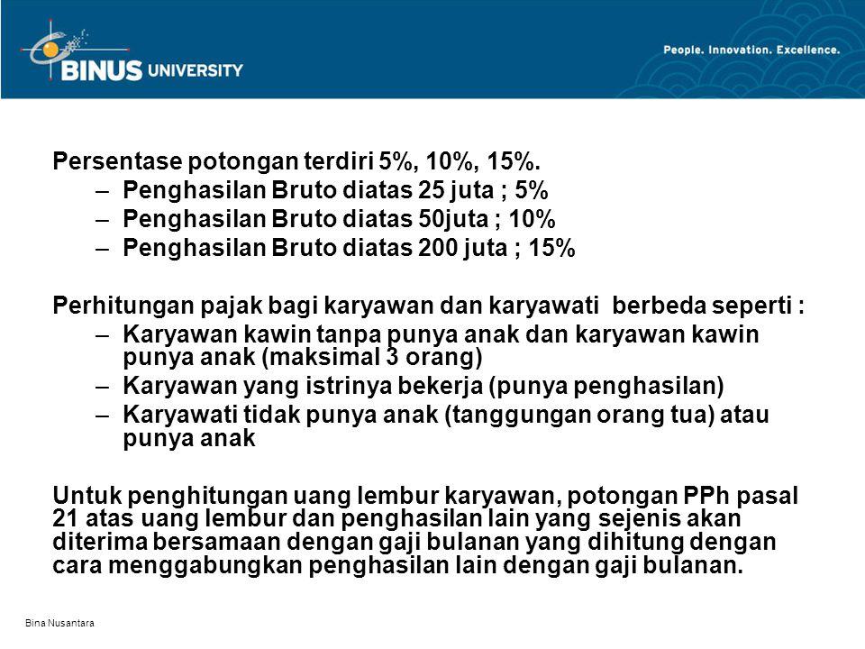Persentase potongan terdiri 5%, 10%, 15%.