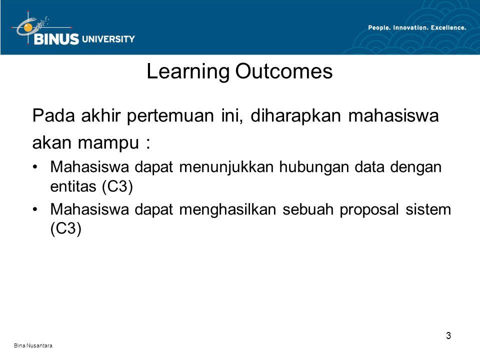Learning Outcomes Pada akhir pertemuan ini, diharapkan mahasiswa