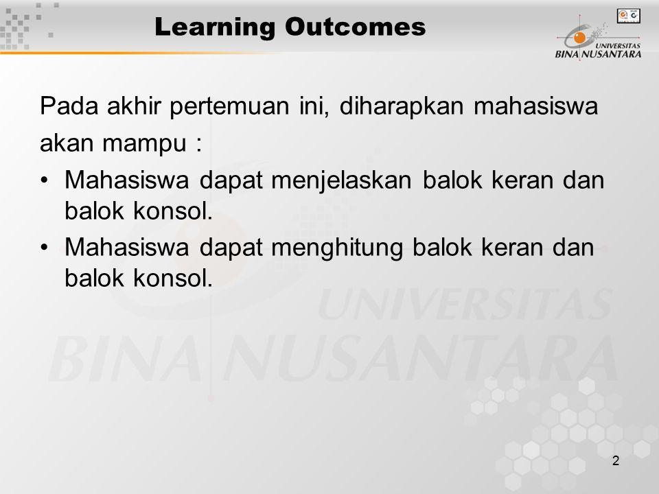 Learning Outcomes Pada akhir pertemuan ini, diharapkan mahasiswa. akan mampu : Mahasiswa dapat menjelaskan balok keran dan balok konsol.