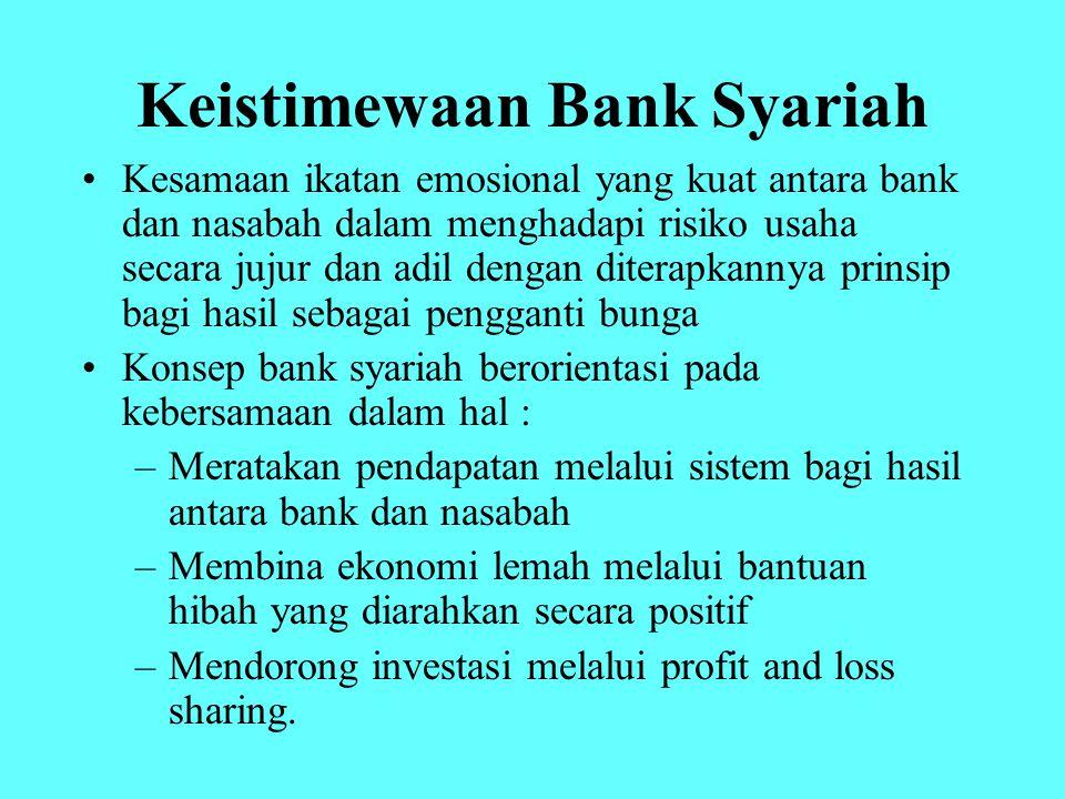 Keistimewaan Bank Syariah