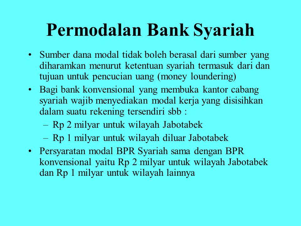 Permodalan Bank Syariah