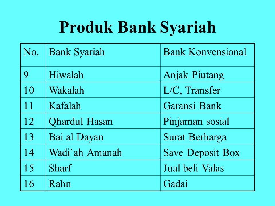 Produk Bank Syariah No. Bank Syariah Bank Konvensional 9 Hiwalah