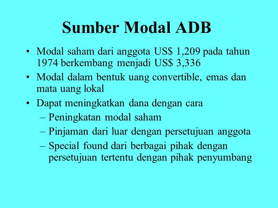 Sumber Modal ADB Modal saham dari anggota US$ 1,209 pada tahun 1974 berkembang menjadi US$ 3,336.