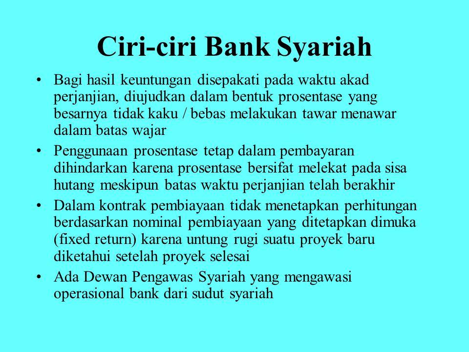 Ciri-ciri Bank Syariah