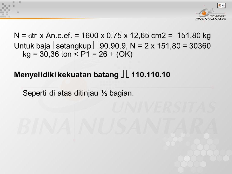 N = tr x An.e.ef. = 1600 x 0,75 x 12,65 cm2 = 151,80 kg Untuk baja setangkup 90.90.9, N = 2 x 151,80 = 30360 kg = 30,36 ton < P1 = 26 + (OK)