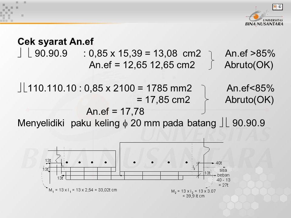 Cek syarat An.ef  90.90.9 : 0,85 x 15,39 = 13,08 cm2 An.ef >85% An.ef = 12,65 12,65 cm2 Abruto(OK)