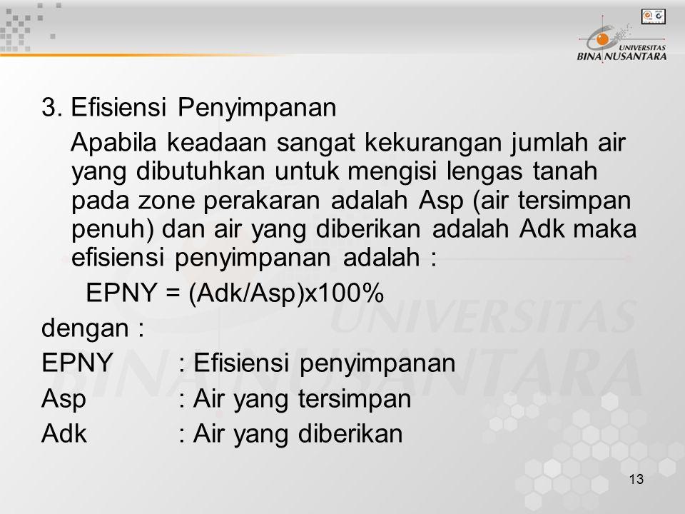 3. Efisiensi Penyimpanan
