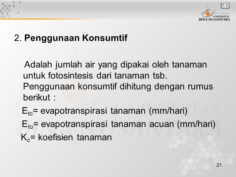 2. Penggunaan Konsumtif