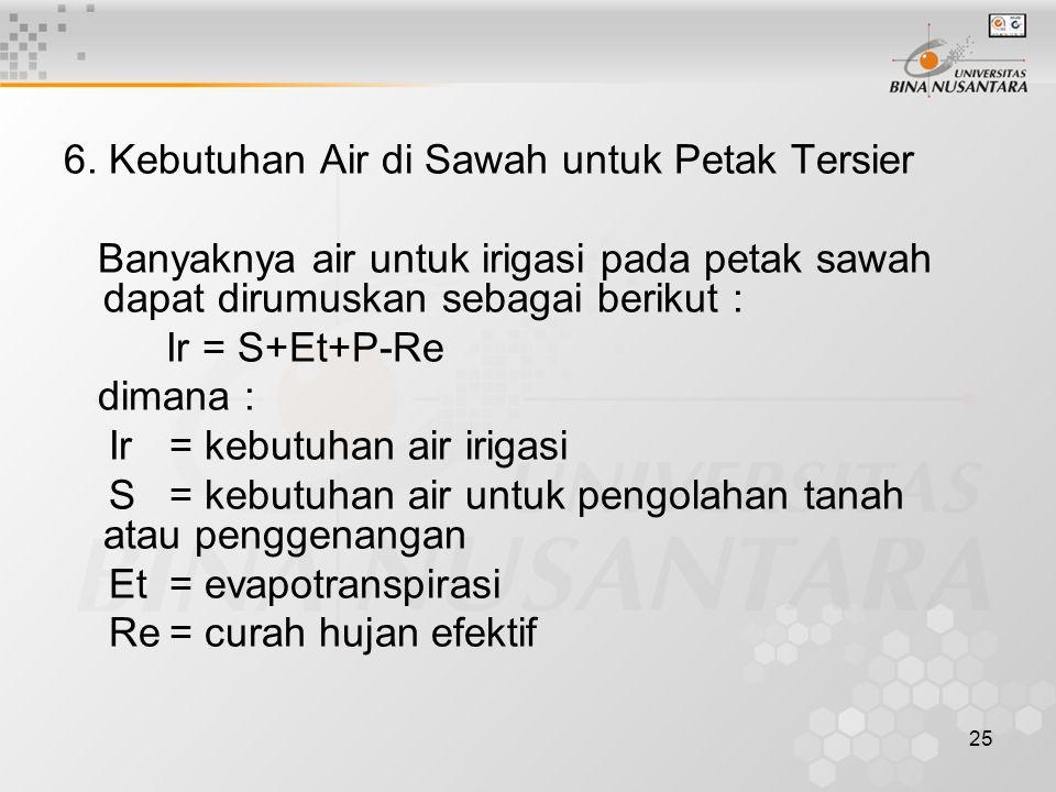 6. Kebutuhan Air di Sawah untuk Petak Tersier